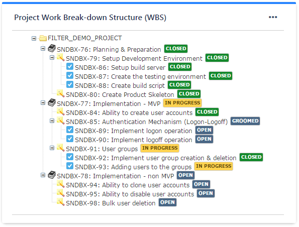 Work Breakdown Structure (WBS) Gadget