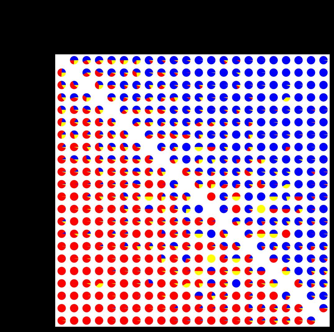 量子リバーシ対戦結果の解析