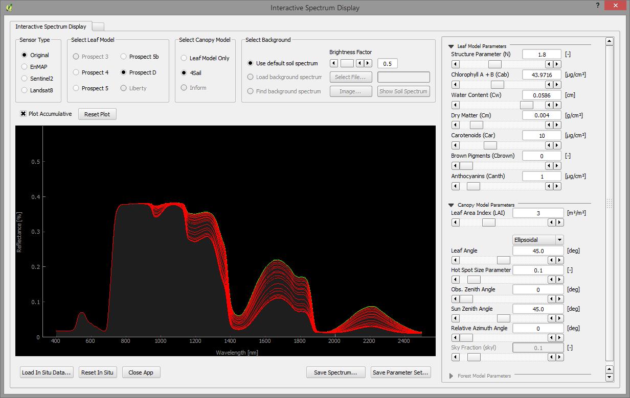 Interactive Spectrum Display, developed by LMU Munich
