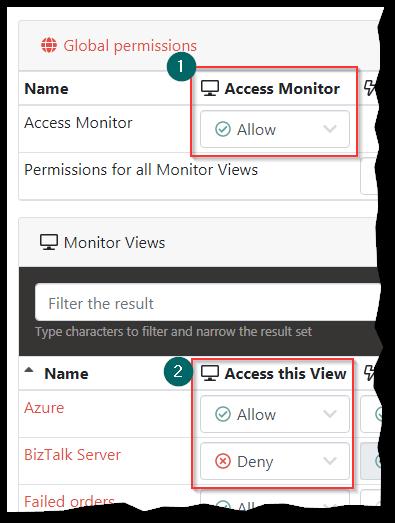Access right