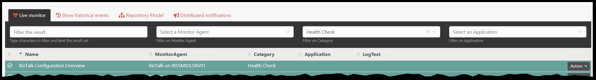 BizTalk Configuration Overview resource