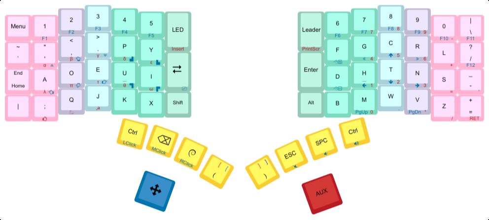 Base layout
