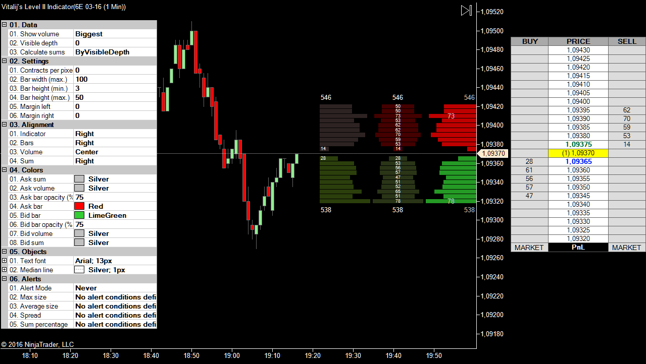 ninjatrader / level2 / wiki / Home — Bitbucket