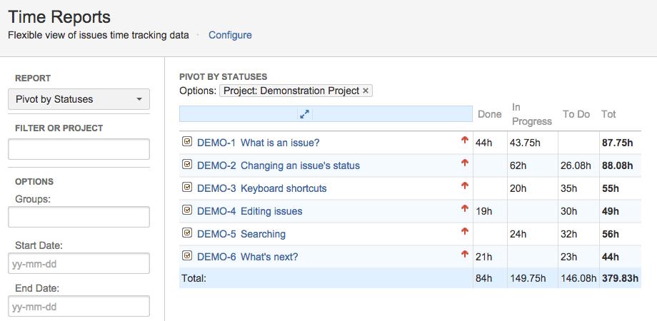 Pivot by Status