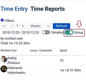 Time Reports group by worked